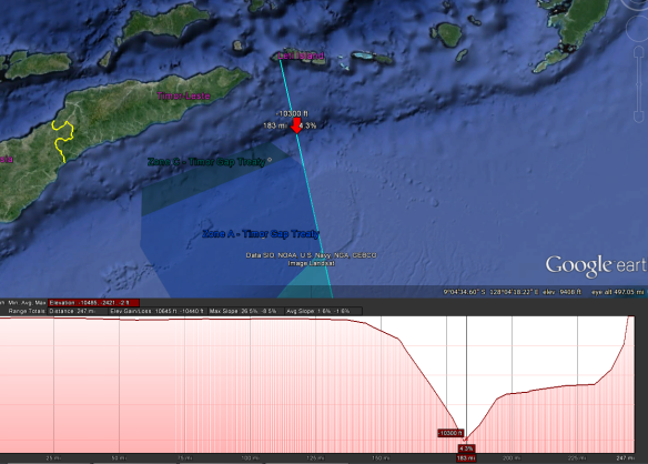 Eastern boundary of the Zone of cooperation, with elevation profile showing Timor Trough/Northern boundary of Zone