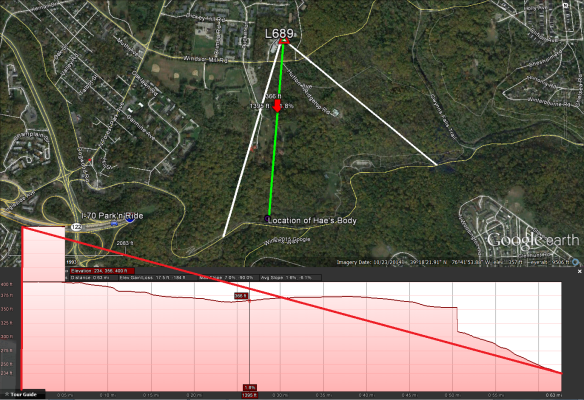 Elevation profile for burial site. Terrain blocks line of site to tower.