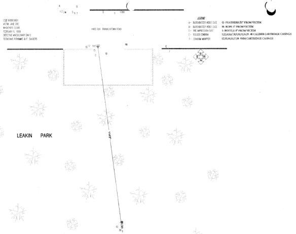 (Evidence Diagram)