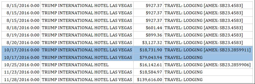 Vegas dis